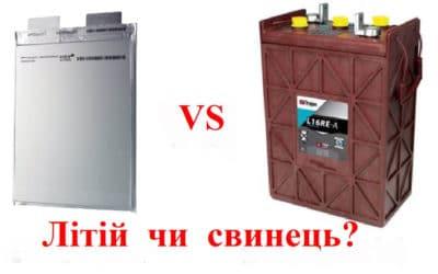 Вибір типу та розрахунок АКБ для сонячної електростанції